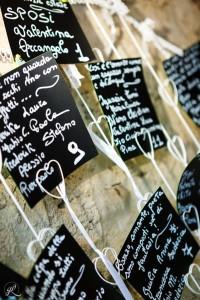 il tableau delle nozze contiene i nomi degli invitati